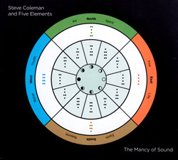 Steve Coleman and the Five Elements - The Mancy of Sound